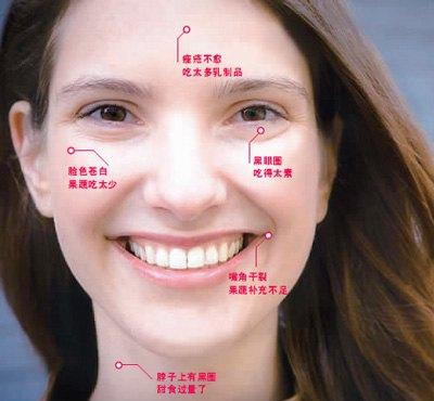 面部透视饮食对错 皮肤潮红咖啡因摄入过多 青岛新闻网