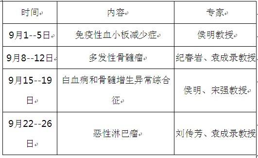 齐鲁医院(青岛)血液科举行疑难病例会诊宣传月